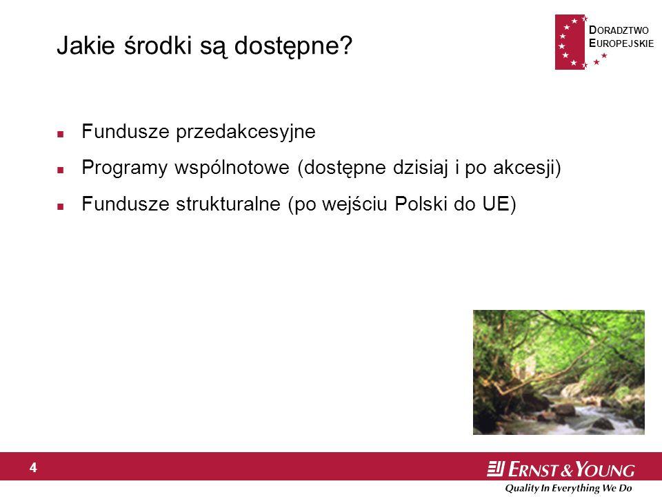 D ORADZTWO E UROPEJSKIE 5 Pomoc finansowa UE dla Polski na przedsięwzięcia związane z ochroną środowiska Obecnie W przyszłości FunduszeProgramy Fundusze Przedakcesyjne: PHARE SSG SAPARD Programy Wspólnotowe, m.in.: 6 Program Ramowy Inteligentna Energia dla Europy Fundusze Strukturalne: Europejski Fundusz Rozwoju Regionalnego Europejski Fundusz Socjalny Europejski Fundusz Orientacji i Gwarancji Rolnej, Sekcja Orientacji Finansowy Instrument Wsparcia Rybołówstwa Fundusz Spójności LIFE Marco Polo Po akcesji Po akcesji dodatkowo