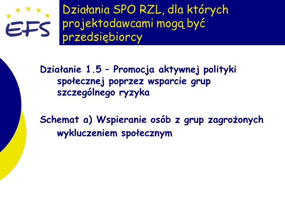 12 Działania SPO RZL, dla których projektodawcami mogą być przedsiębiorcy Działanie 1.5 – Promocja aktywnej polityki społecznej poprzez wsparcie grup szczególnego ryzyka Schemat a) Wspieranie osób z grup zagrożonych wykluczeniem społecznym