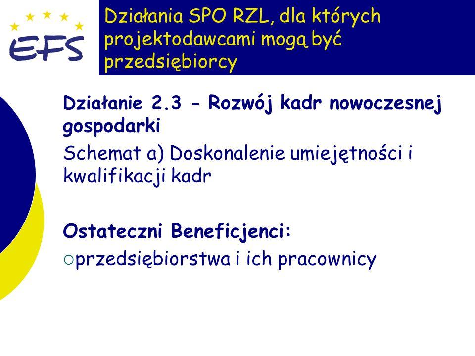 15 Działania SPO RZL, dla których projektodawcami mogą być przedsiębiorcy Działanie 2.3 - Rozwój kadr nowoczesnej gospodarki Schemat a) Doskonalenie umiejętności i kwalifikacji kadr Ostateczni Beneficjenci: przedsiębiorstwa i ich pracownicy