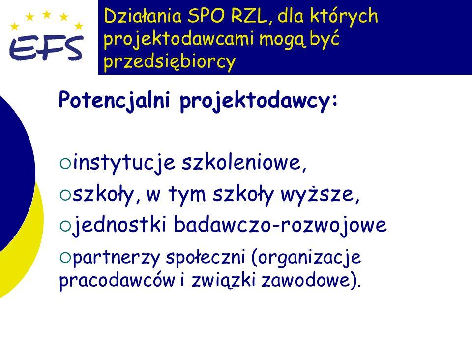 16 Działania SPO RZL, dla których projektodawcami mogą być przedsiębiorcy Potencjalni projektodawcy: instytucje szkoleniowe, szkoły, w tym szkoły wyższe, jednostki badawczo-rozwojowe partnerzy społeczni (organizacje pracodawców i związki zawodowe).