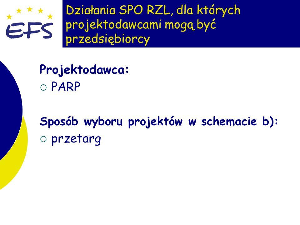 20 Działania SPO RZL, dla których projektodawcami mogą być przedsiębiorcy Projektodawca: PARP Sposób wyboru projektów w schemacie b): przetarg