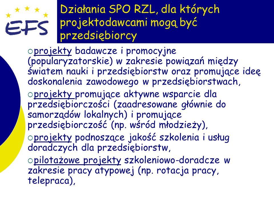22 Działania SPO RZL, dla których projektodawcami mogą być przedsiębiorcy projekty badawcze i promocyjne (popularyzatorskie) w zakresie powiązań między światem nauki i przedsiębiorstw oraz promujące ideę doskonalenia zawodowego w przedsiębiorstwach, projekty promujące aktywne wsparcie dla przedsiębiorczości (zaadresowane głównie do samorządów lokalnych) i promujące przedsiębiorczość (np.