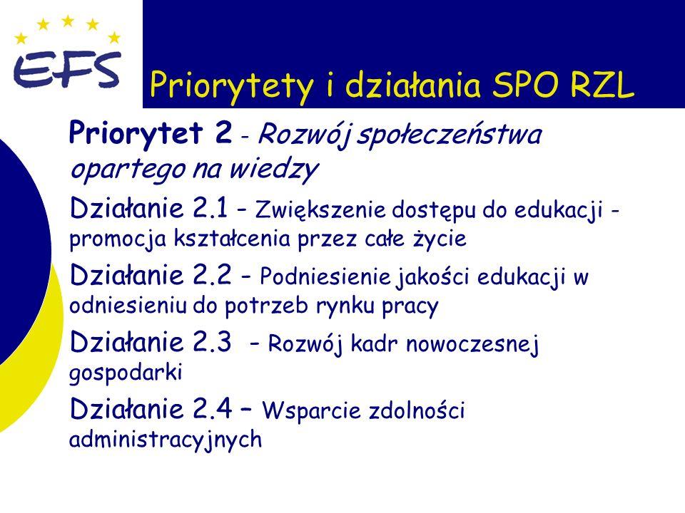 4 Priorytety i działania SPO RZL Priorytet 2 - Rozwój społeczeństwa opartego na wiedzy Działanie 2.1 - Zwiększenie dostępu do edukacji - promocja kształcenia przez całe życie Działanie 2.2 - Podniesienie jakości edukacji w odniesieniu do potrzeb rynku pracy Działanie 2.3 - Rozwój kadr nowoczesnej gospodarki Działanie 2.4 – Wsparcie zdolności administracyjnych