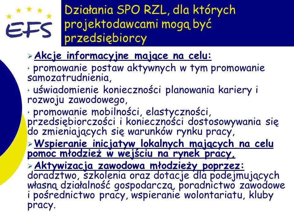 7 Działania SPO RZL, dla których projektodawcami mogą być przedsiębiorcy Akcje informacyjne mające na celu: promowanie postaw aktywnych w tym promowan