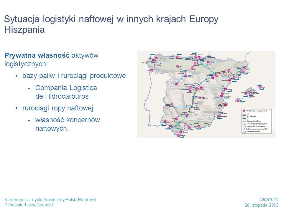 Hiszpania Prywatna własność aktywów logistycznych: bazy paliw i rurociągi produktowe -Compania Logistica de Hidrocarburos rurociągi ropy naftowej -wła