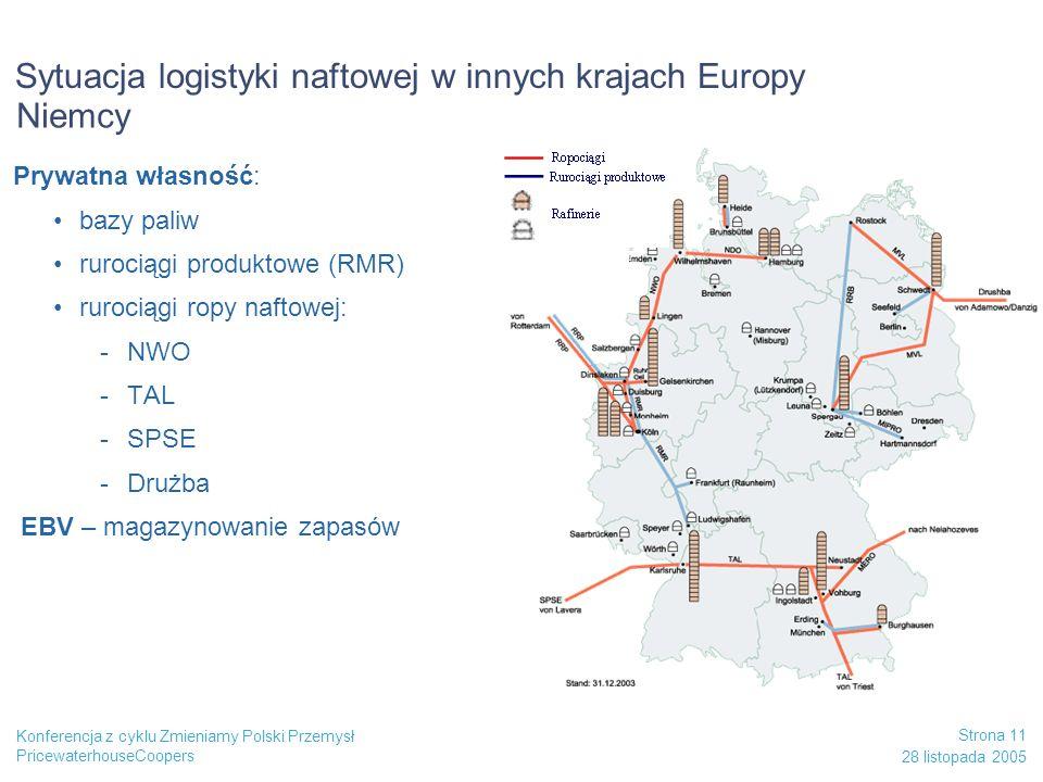 Prywatna własność: bazy paliw rurociągi produktowe (RMR) rurociągi ropy naftowej: -NWO -TAL -SPSE -Drużba EBV – magazynowanie zapasów Sytuacja logisty