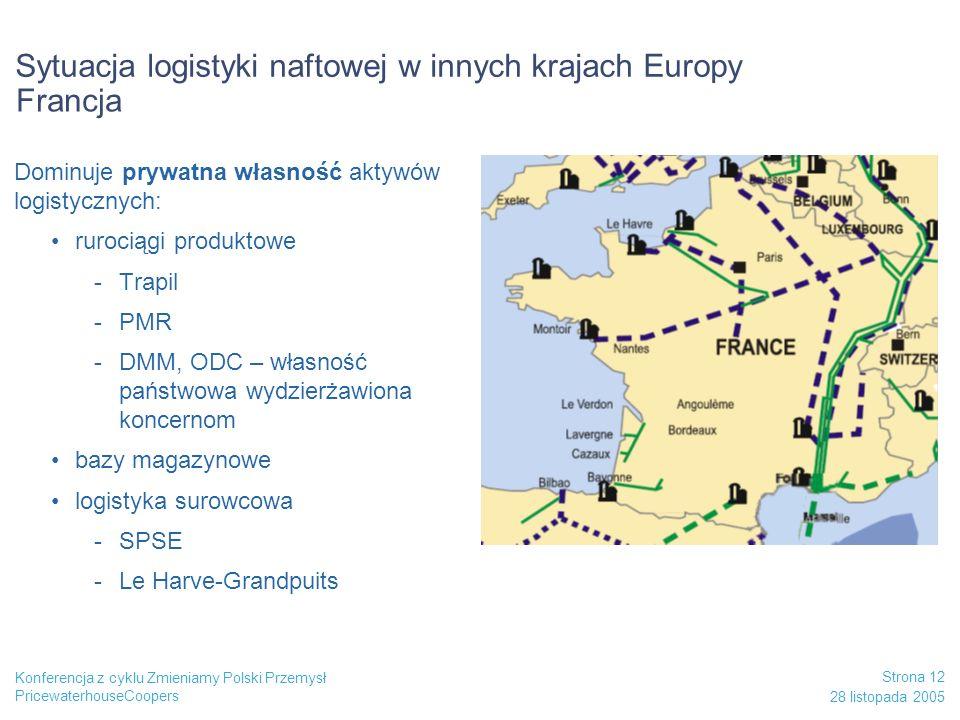 Francja Dominuje prywatna własność aktywów logistycznych: rurociągi produktowe -Trapil -PMR -DMM, ODC – własność państwowa wydzierżawiona koncernom ba
