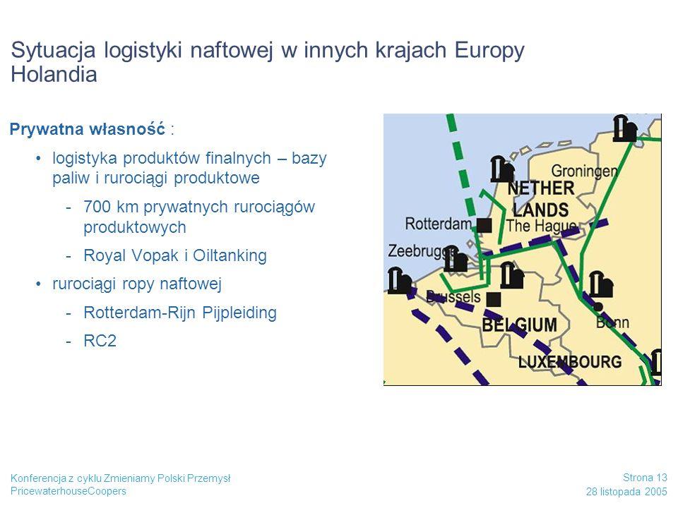 Holandia Prywatna własność : logistyka produktów finalnych – bazy paliw i rurociągi produktowe -700 km prywatnych rurociągów produktowych -Royal Vopak