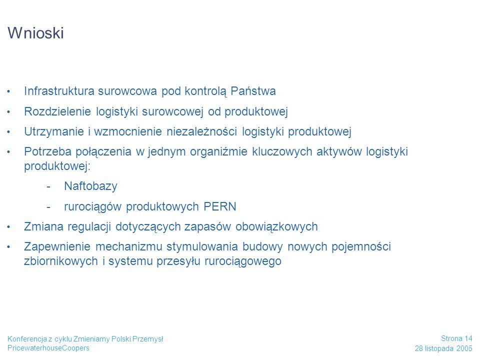 PricewaterhouseCoopers 28 listopada 2005 Strona 14 Konferencja z cyklu Zmieniamy Polski Przemysł Wnioski Infrastruktura surowcowa pod kontrolą Państwa