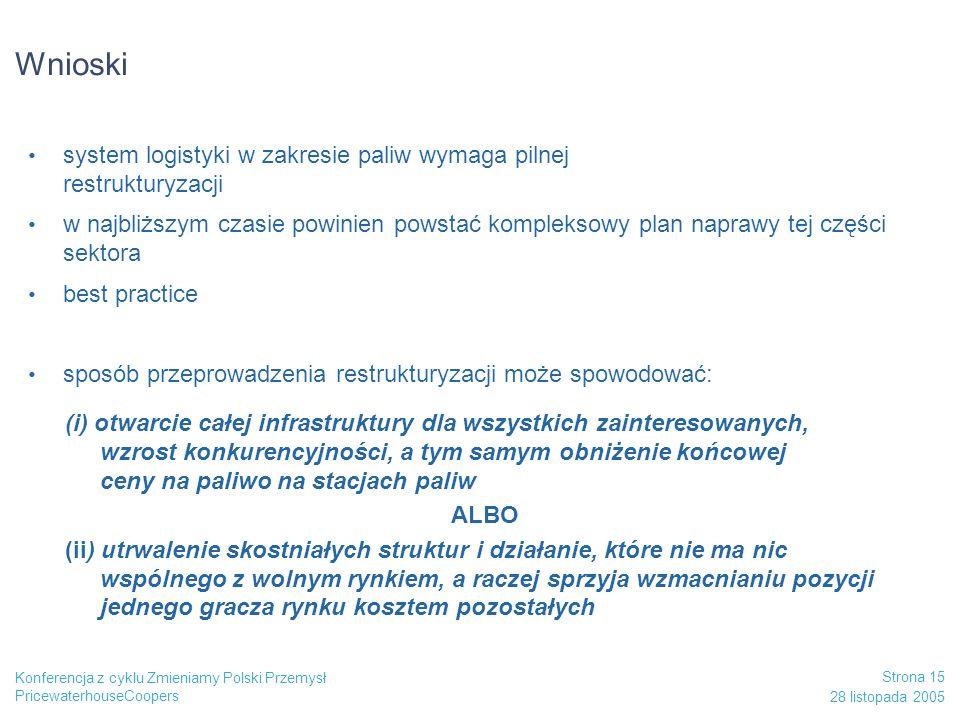 PricewaterhouseCoopers 28 listopada 2005 Strona 15 Konferencja z cyklu Zmieniamy Polski Przemysł Wnioski system logistyki w zakresie paliw wymaga piln