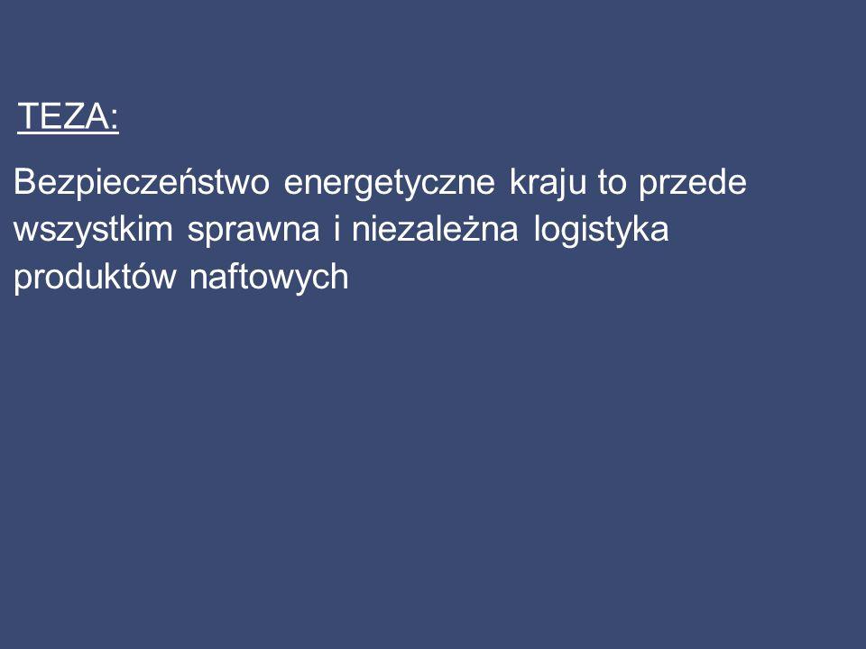 TEZA: Bezpieczeństwo energetyczne kraju to przede wszystkim sprawna i niezależna logistyka produktów naftowych