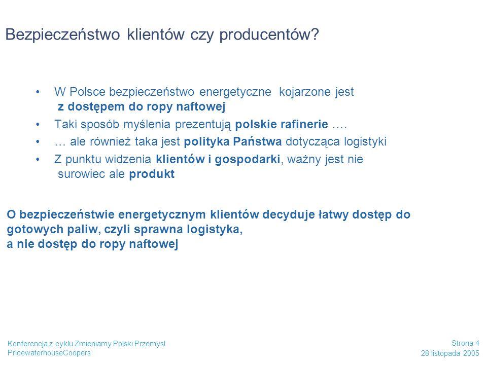 PricewaterhouseCoopers 28 listopada 2005 Strona 4 Konferencja z cyklu Zmieniamy Polski Przemysł Bezpieczeństwo klientów czy producentów? W Polsce bezp