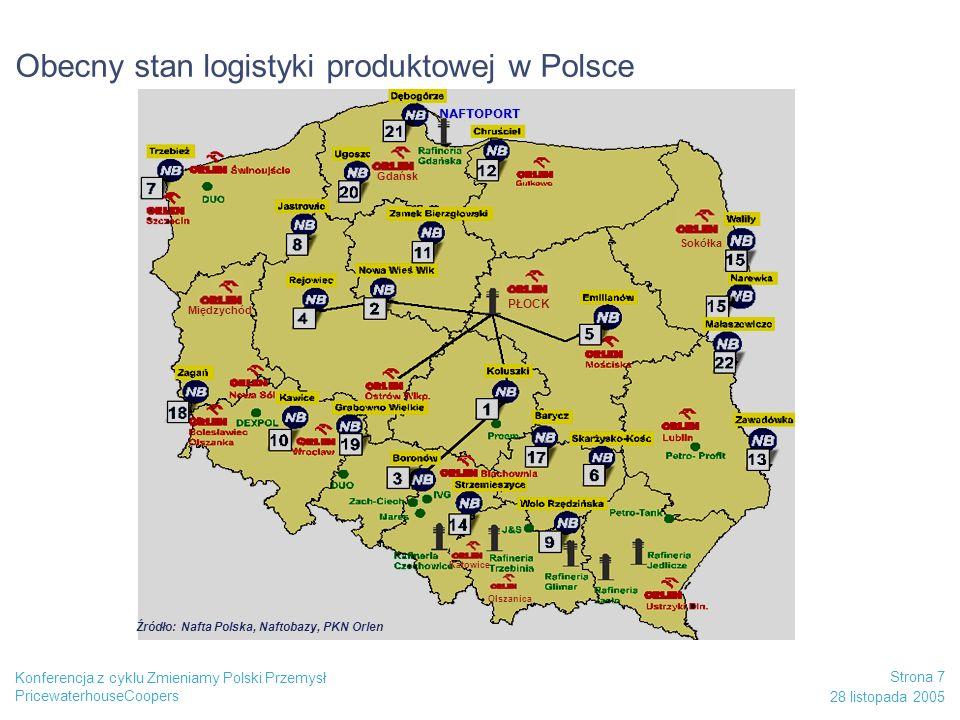 PricewaterhouseCoopers 28 listopada 2005 Strona 8 Konferencja z cyklu Zmieniamy Polski Przemysł Podstawowe cechy polskiej logistyki produktów naftowych Pozostająca w znacznej części w rękach Państwa Zależna - pośrednio lub bezpośrednio - od operatorów rynkowych Źle restrukturyzowana w latach 90 i nie dostawana do oczekiwań rynku Wymagająca znaczących nakładów inwestycyjnych na rozwój Bez przejrzystych kosztów w zakresie transportu rurociągowego.