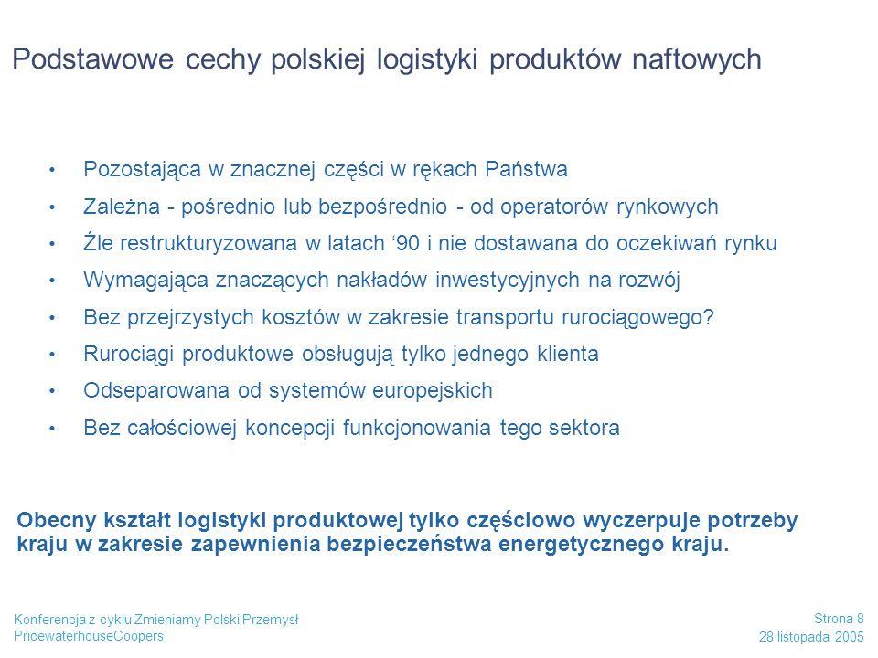 PricewaterhouseCoopers 28 listopada 2005 Strona 9 Konferencja z cyklu Zmieniamy Polski Przemysł Sytuacja logistyki naftowej w innych krajach Europy Cechy logistyki europejskiej: niezależność przejrzystość kosztów otwartość kompleksowe usługi międzynarodowy charakter Brak kontroli właścicielskiej logistyką Koncentracja na funkcji regulacyjnej mającej zapewnić: ciągłość dostaw na rynek odpowiedni poziom i strukturę zapasów obowiązkowych TPA wzrost konkurencyjności i obniżenie poziomu cen