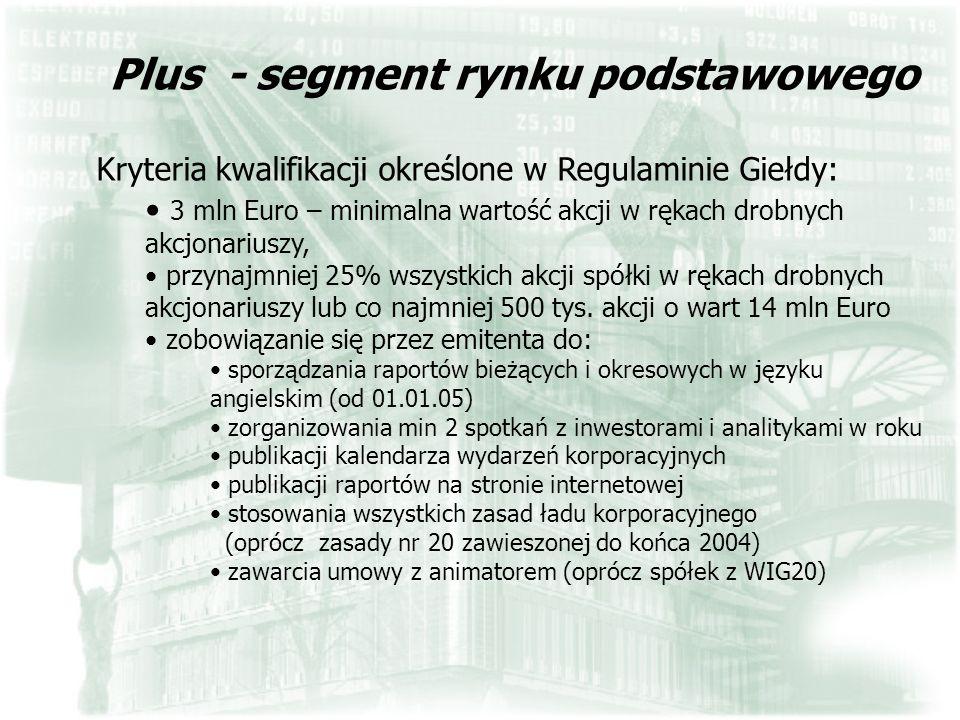 Plus - segment rynku podstawowego Kryteria kwalifikacji określone w Regulaminie Giełdy: 3 mln Euro – minimalna wartość akcji w rękach drobnych akcjona