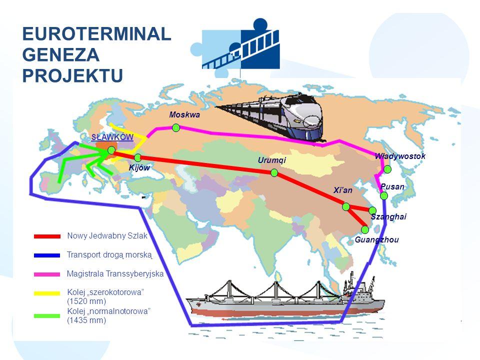 MOST PROTRUDING TO THE WEST CONNECTION OF 1520 mm AND 1430 mm RAILWAY Władywostok Moskwa Transport drogą morską Magistrala Transsyberyjska Kolej szero