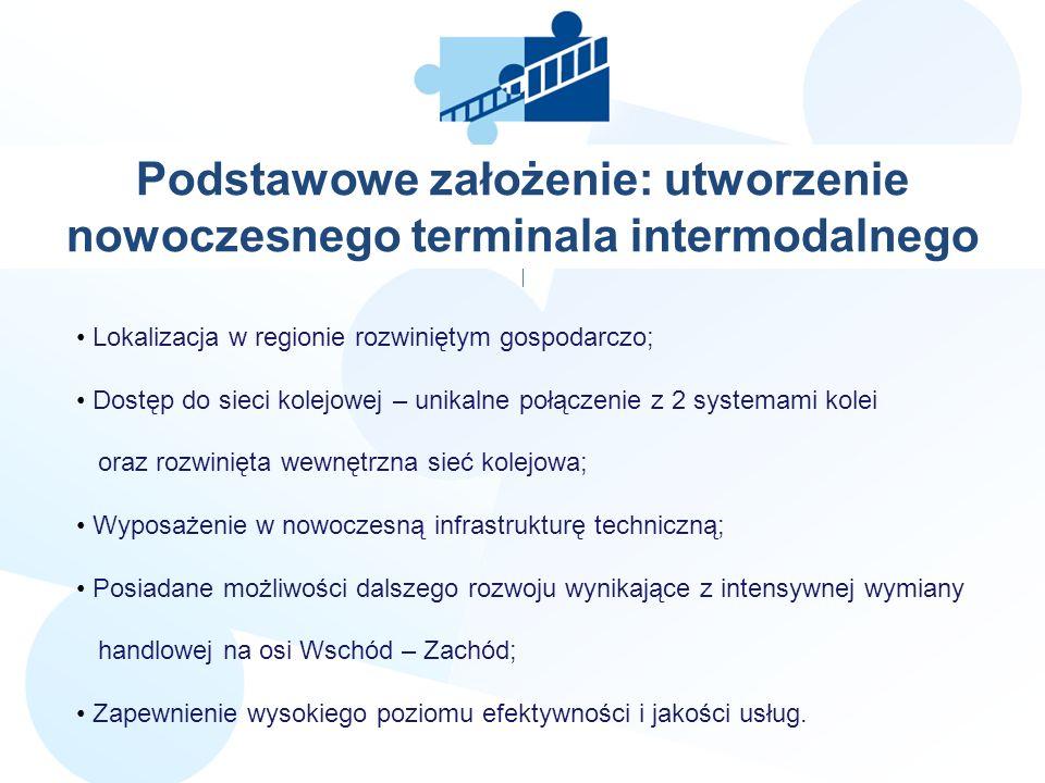 Podstawowe założenie: utworzenie nowoczesnego terminala intermodalnego Lokalizacja w regionie rozwiniętym gospodarczo; Dostęp do sieci kolejowej – uni