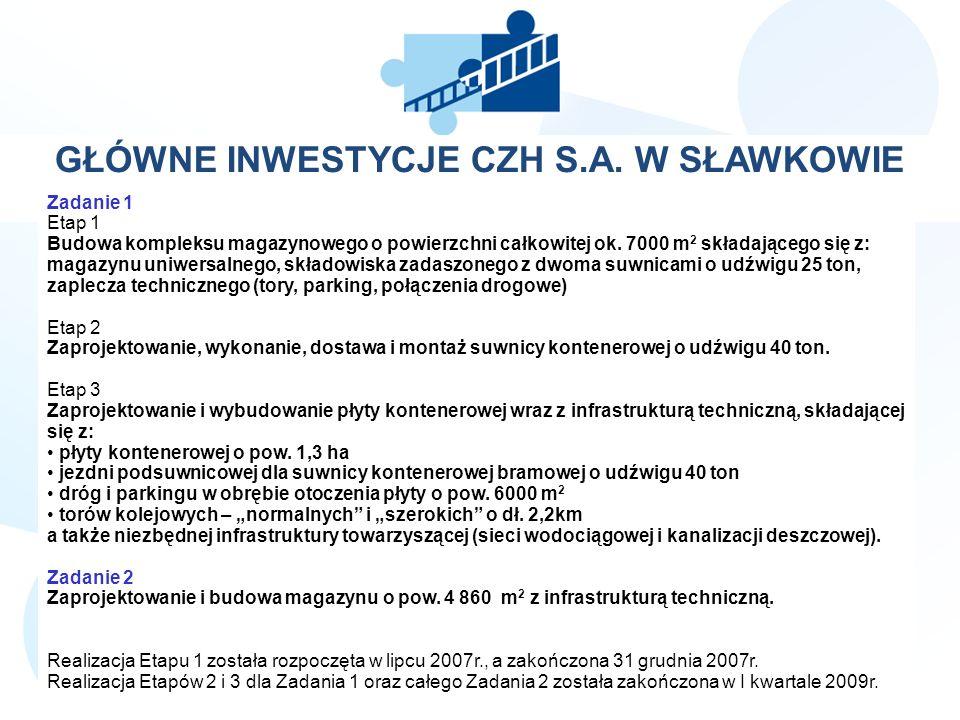 PARTNERZY NAM UFAJĄ Dwustronne umowy z partnerami z: Rosji Chin Szwajcarii Ukrainy Polski Wahadłowe połączenia z Europą Zachodnią i polskimi portami bałtyckimi