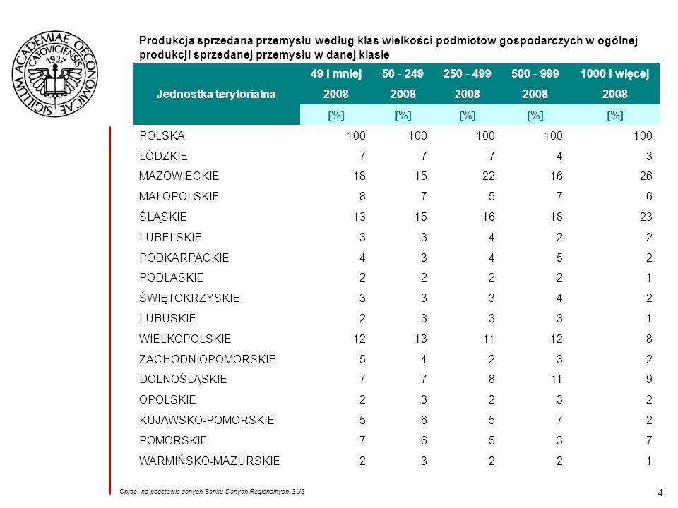 4 Produkcja sprzedana przemysłu według klas wielkości podmiotów gospodarczych w ogólnej produkcji sprzedanej przemysłu w danej klasie Jednostka teryto