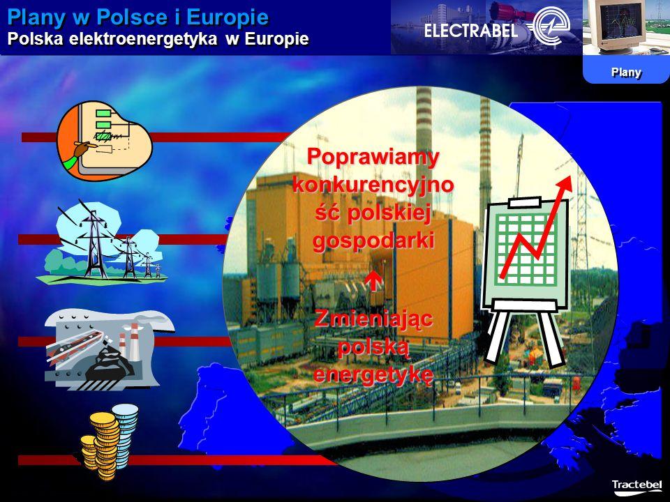 Plany w Polsce i Europie Polska elektroenergetyka w Europie Plany Poprawiamy konkurencyjno ść polskiej gospodarki Zmieniając polską energetykę