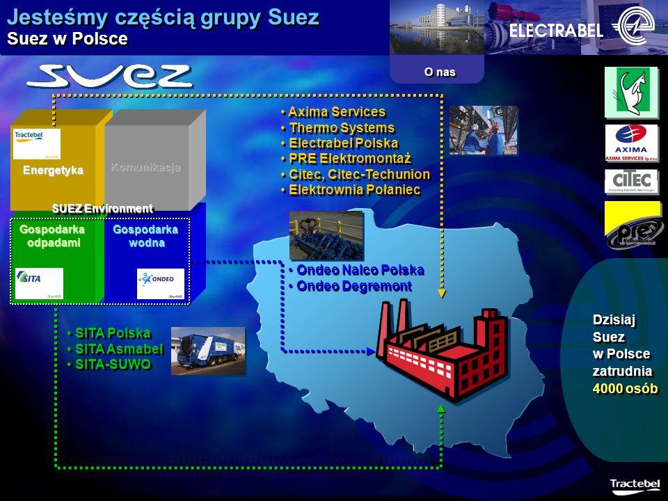 Jesteśmy częścią grupy Suez Suez w Polsce O nas Gospodarkaodpadami Energetyka Gospodarkawodna Komunikacja Axima Services Thermo Systems Electrabel Pol