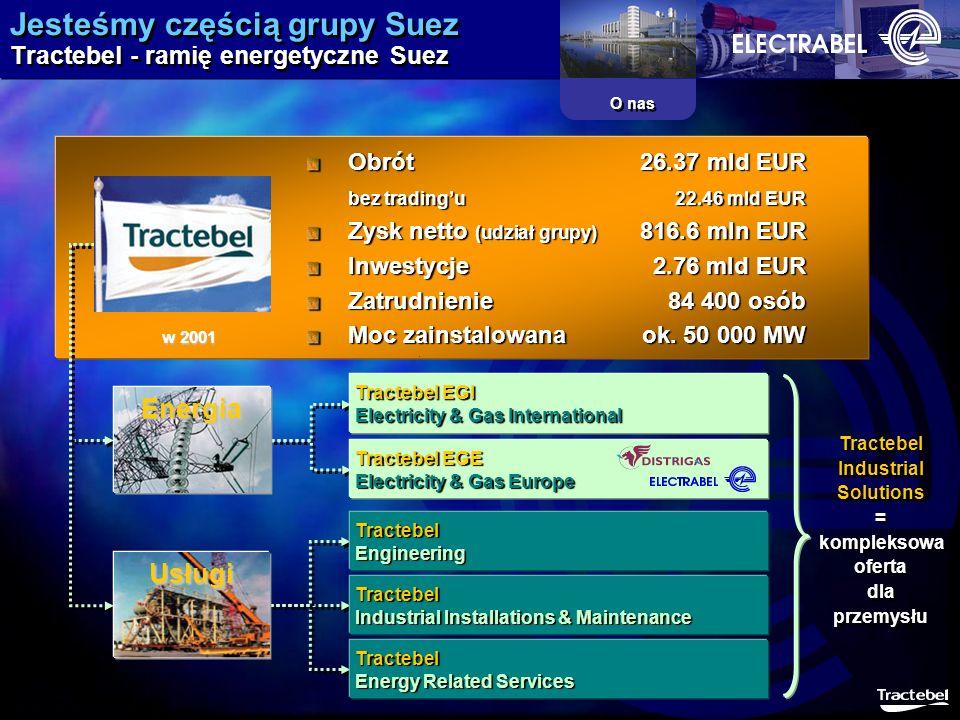 Jesteśmy częścią grupy Suez Tractebel - ramię energetyczne Suez O nas Obrót26.37 mld EUR bez tradingu22.46 mld EUR Zysk netto (udział grupy) 816.6 mln