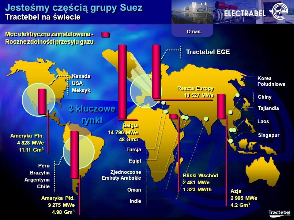 Jesteśmy częścią grupy Suez Tractebel na świecie Kanada USA Meksyk Kanada USA Meksyk Peru Brazylia Argentyna Chile Peru Brazylia Argentyna Chile Tract