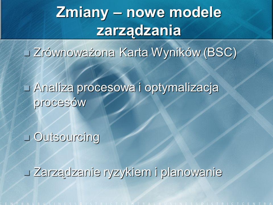 Zmiany – nowe modele zarządzania Zrównoważona Karta Wyników (BSC) Zrównoważona Karta Wyników (BSC) Analiza procesowa i optymalizacja procesów Analiza