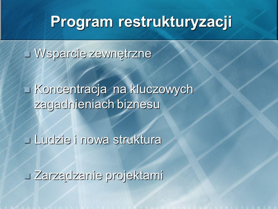 Program restrukturyzacji Wsparcie zewnętrzne Wsparcie zewnętrzne Koncentracja na kluczowych zagadnieniach biznesu Koncentracja na kluczowych zagadnien