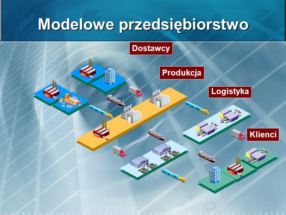 Modelowe przedsiębiorstwo Klienci Logistyka Dostawcy Produkcja