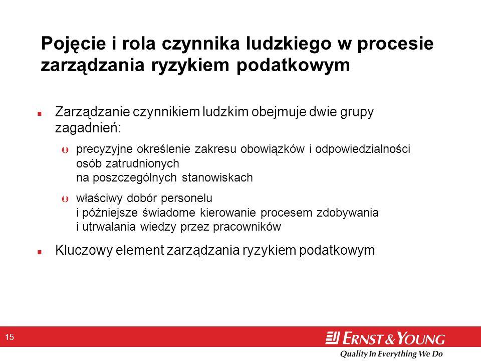 15 Pojęcie i rola czynnika ludzkiego w procesie zarządzania ryzykiem podatkowym n Zarządzanie czynnikiem ludzkim obejmuje dwie grupy zagadnień: Þ precyzyjne określenie zakresu obowiązków i odpowiedzialności osób zatrudnionych na poszczególnych stanowiskach Þ właściwy dobór personelu i późniejsze świadome kierowanie procesem zdobywania i utrwalania wiedzy przez pracowników n Kluczowy element zarządzania ryzykiem podatkowym
