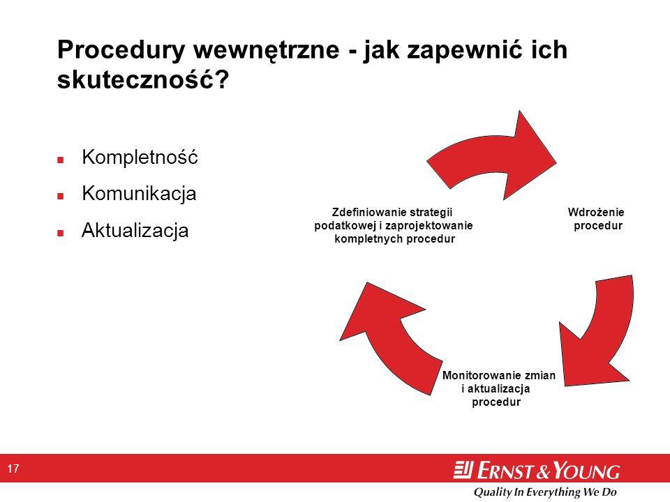 17 Procedury wewnętrzne - jak zapewnić ich skuteczność? n Kompletność n Komunikacja n Aktualizacja Wdrożenie procedur Monitorowanie zmian i aktualizac