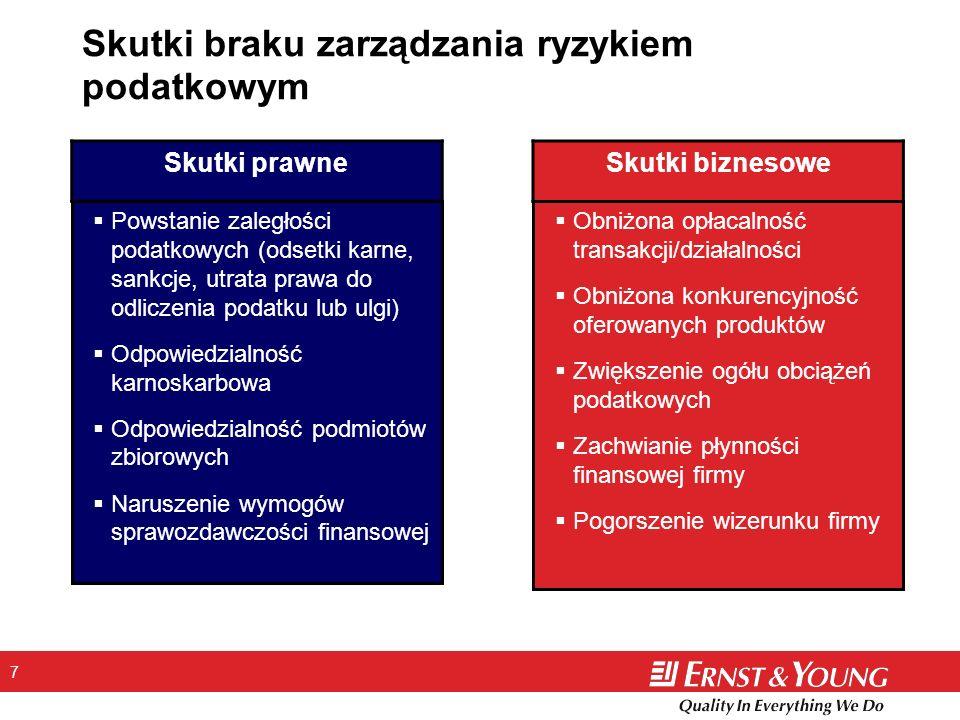 7 Skutki braku zarządzania ryzykiem podatkowym Powstanie zaległości podatkowych (odsetki karne, sankcje, utrata prawa do odliczenia podatku lub ulgi)