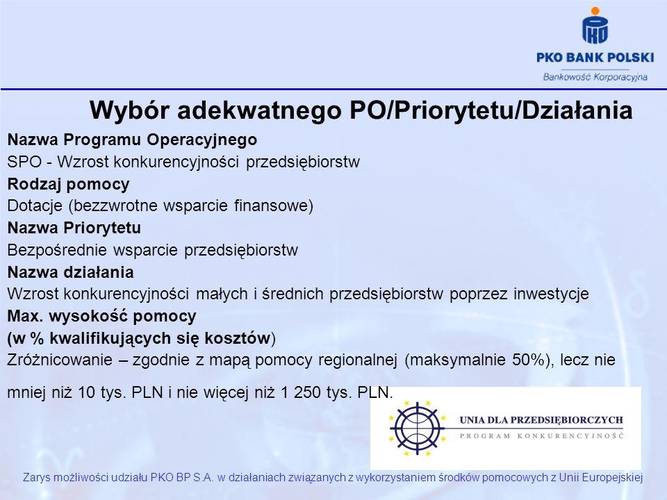 Wybór adekwatnego PO/Priorytetu/Działania Zarys możliwości udziału PKO BP S.A.