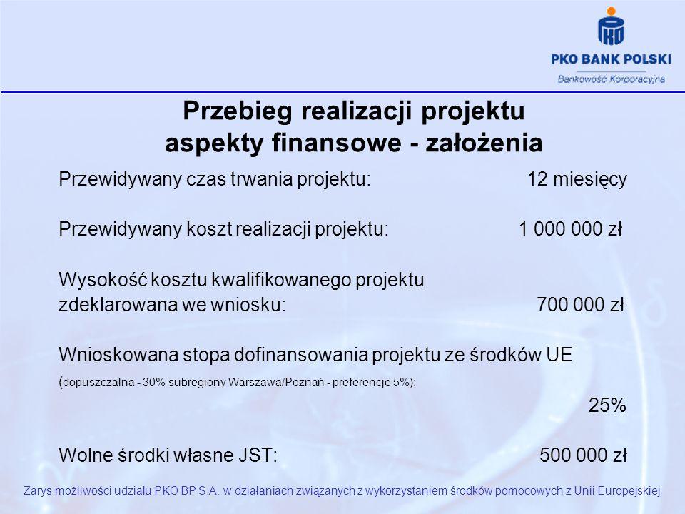 Przebieg realizacji projektu aspekty finansowe - założenia Przewidywany czas trwania projektu: 12 miesięcy Przewidywany koszt realizacji projektu: 1 000 000 zł Wysokość kosztu kwalifikowanego projektu zdeklarowana we wniosku: 700 000 zł Wnioskowana stopa dofinansowania projektu ze środków UE ( dopuszczalna - 30% subregiony Warszawa/Poznań - preferencje 5%): 25% Wolne środki własne JST: 500 000 zł Zarys możliwości udziału PKO BP S.A.