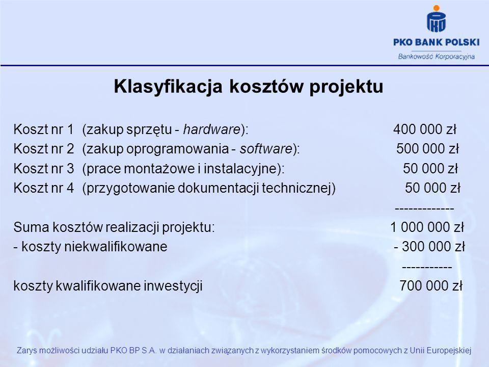 Klasyfikacja kosztów projektu Koszt nr 1 (zakup sprzętu - hardware): 400 000 zł Koszt nr 2 (zakup oprogramowania - software): 500 000 zł Koszt nr 3 (prace montażowe i instalacyjne): 50 000 zł Koszt nr 4 (przygotowanie dokumentacji technicznej) 50 000 zł ------------- Suma kosztów realizacji projektu: 1 000 000 zł - koszty niekwalifikowane - 300 000 zł ----------- koszty kwalifikowane inwestycji 700 000 zł Zarys możliwości udziału PKO BP S.A.