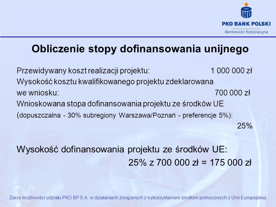 Obliczenie stopy dofinansowania unijnego Przewidywany koszt realizacji projektu: 1 000 000 zł Wysokość kosztu kwalifikowanego projektu zdeklarowana we wniosku: 700 000 zł Wnioskowana stopa dofinansowania projektu ze środków UE ( dopuszczalna - 30% subregiony Warszawa/Poznań - preferencje 5%): 25% Wysokość dofinansowania projektu ze środków UE: 25% z 700 000 zł = 175 000 zł Zarys możliwości udziału PKO BP S.A.