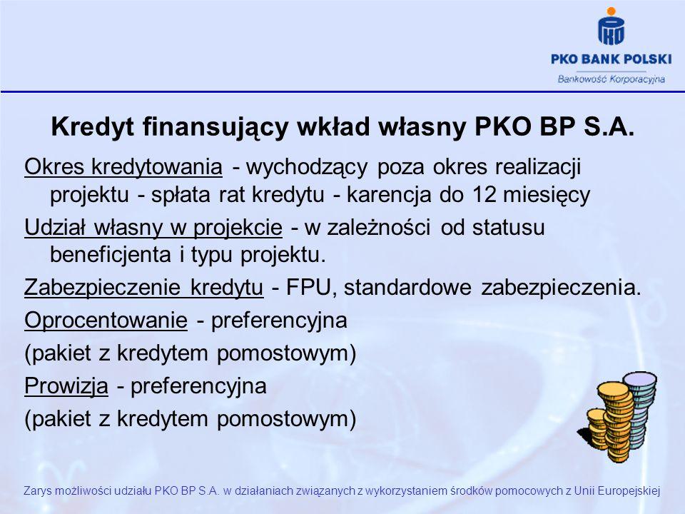 Kredyt finansujący wkład własny PKO BP S.A.