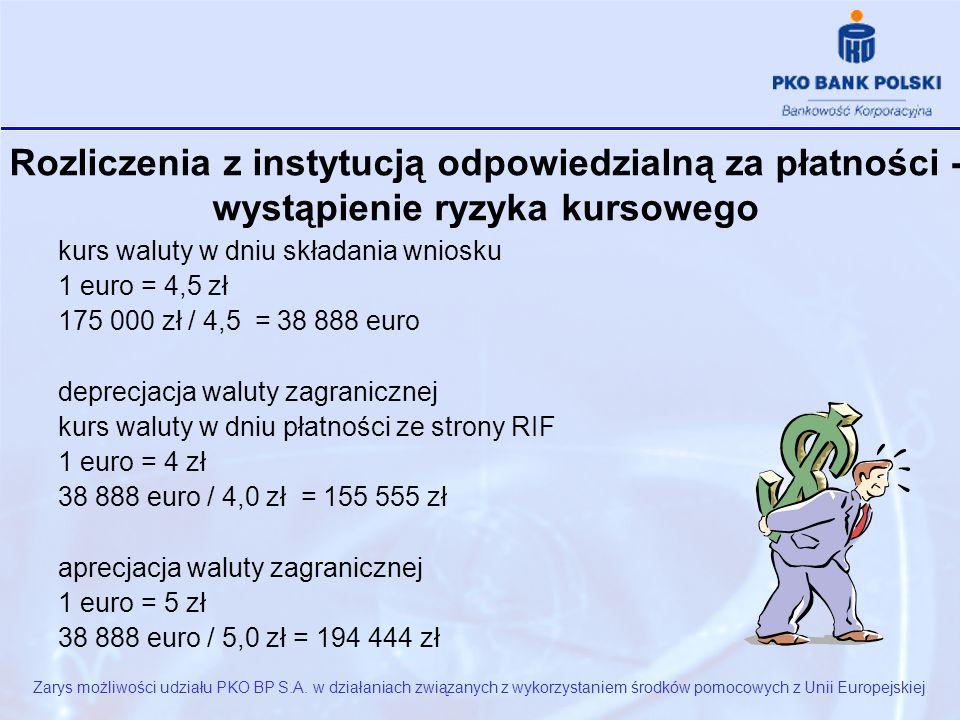 Rozliczenia z instytucją odpowiedzialną za płatności - wystąpienie ryzyka kursowego kurs waluty w dniu składania wniosku 1 euro = 4,5 zł 175 000 zł / 4,5 = 38 888 euro deprecjacja waluty zagranicznej kurs waluty w dniu płatności ze strony RIF 1 euro = 4 zł 38 888 euro / 4,0 zł = 155 555 zł aprecjacja waluty zagranicznej 1 euro = 5 zł 38 888 euro / 5,0 zł = 194 444 zł Zarys możliwości udziału PKO BP S.A.