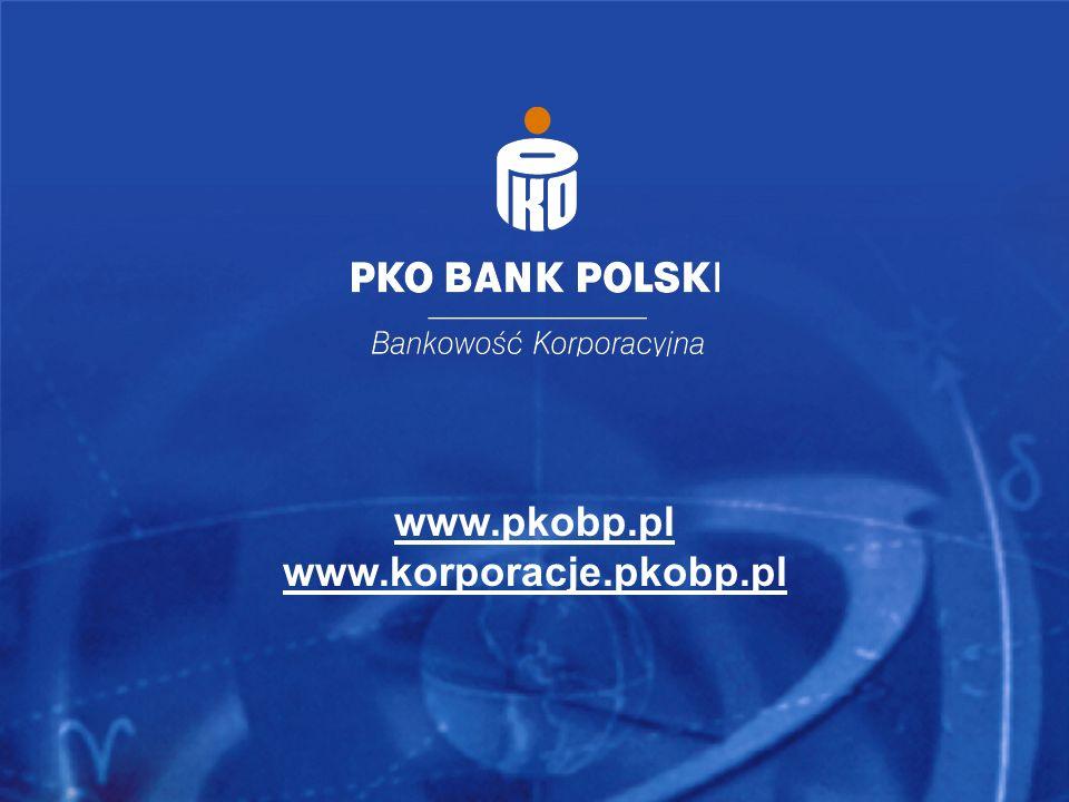 Instrumenty zabezpieczające przed ryzykiem walutowym (kursowym) podczas realizacji projektu Instrumenty pochodne: a.