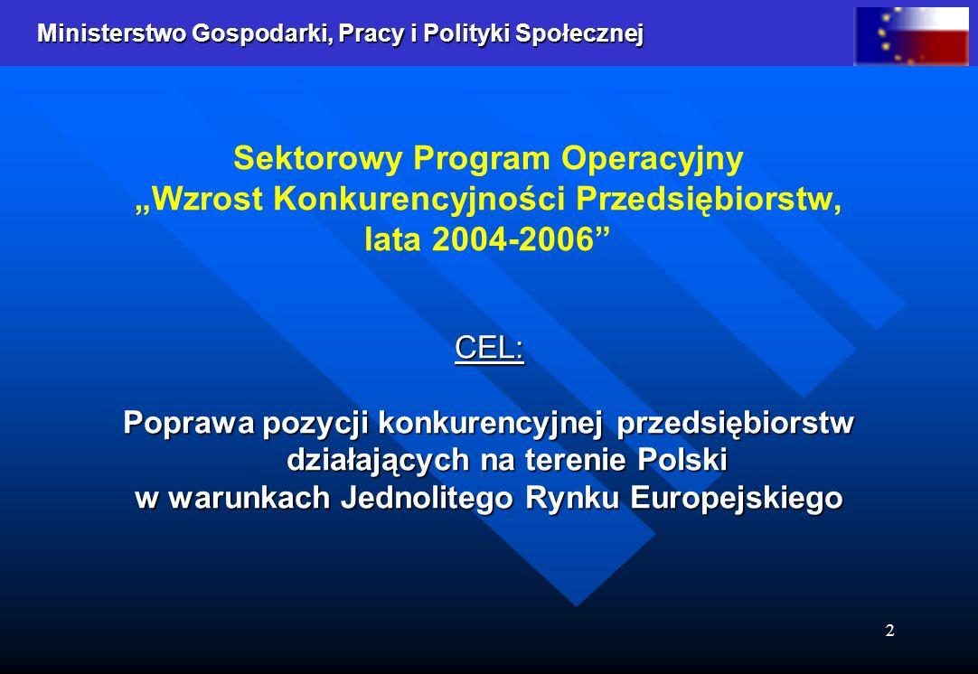 Ministerstwo Gospodarki, Pracy i Polityki Społecznej Ministerstwo Gospodarki, Pracy i Polityki Społecznej 2 CEL: Poprawa pozycji konkurencyjnej przedsiębiorstw działających na terenie Polski w warunkach Jednolitego Rynku Europejskiego Sektorowy Program Operacyjny Wzrost Konkurencyjności Przedsiębiorstw, lata 2004-2006