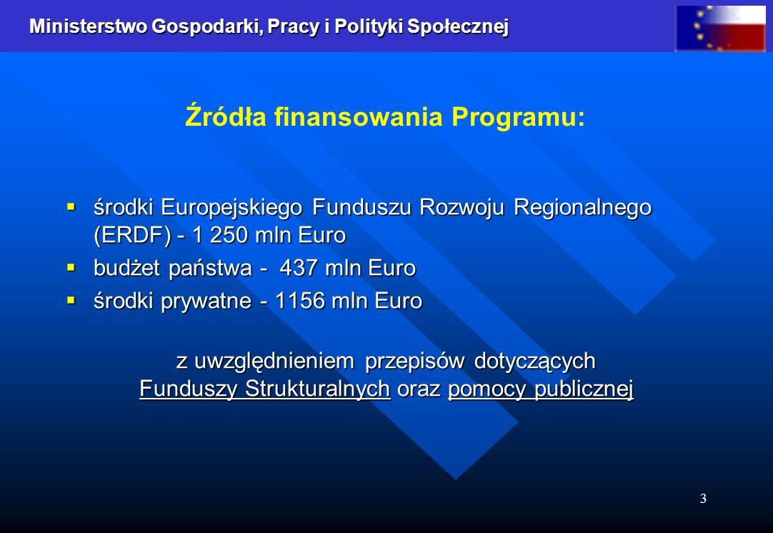 Ministerstwo Gospodarki, Pracy i Polityki Społecznej Ministerstwo Gospodarki, Pracy i Polityki Społecznej 3 środki Europejskiego Funduszu Rozwoju Regionalnego (ERDF) - 1 250 mln Euro środki Europejskiego Funduszu Rozwoju Regionalnego (ERDF) - 1 250 mln Euro budżet państwa - 437 mln Euro budżet państwa - 437 mln Euro środki prywatne - 1156 mln Euro środki prywatne - 1156 mln Euro z uwzględnieniem przepisów dotyczących Funduszy Strukturalnych oraz pomocy publicznej Źródła finansowania Programu: