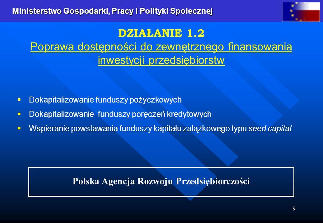 Ministerstwo Gospodarki, Pracy i Polityki Społecznej Ministerstwo Gospodarki, Pracy i Polityki Społecznej 9 Dokapitalizowanie funduszy pożyczkowych Dokapitalizowanie funduszy poręczeń kredytowych Wspieranie powstawania funduszy kapitału zalążkowego typu seed capital DZIAŁANIE 1.2 Poprawa dostępności do zewnętrznego finansowania inwestycji przedsiębiorstw Polska Agencja Rozwoju Przedsiębiorczości