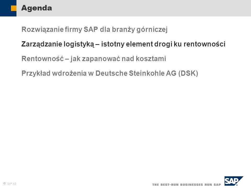 SAP AG Agenda Rozwiązanie firmy SAP dla branży górniczej Zarządzanie logistyką – istotny element drogi ku rentowności Rentowność – jak zapanować nad k