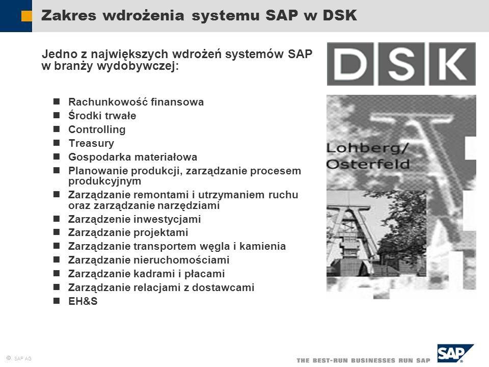 SAP AG Zakres wdrożenia systemu SAP w DSK Jedno z największych wdrożeń systemów SAP w branży wydobywczej: Rachunkowość finansowa Środki trwałe Control