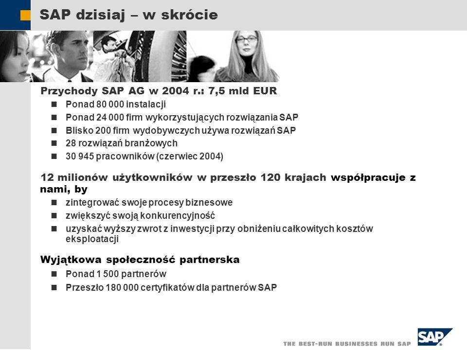 SAP AG SAP dzisiaj – w skrócie Przychody SAP AG w 2004 r.: 7,5 mld EUR Ponad 80 000 instalacji Ponad 24 000 firm wykorzystujących rozwiązania SAP Blis