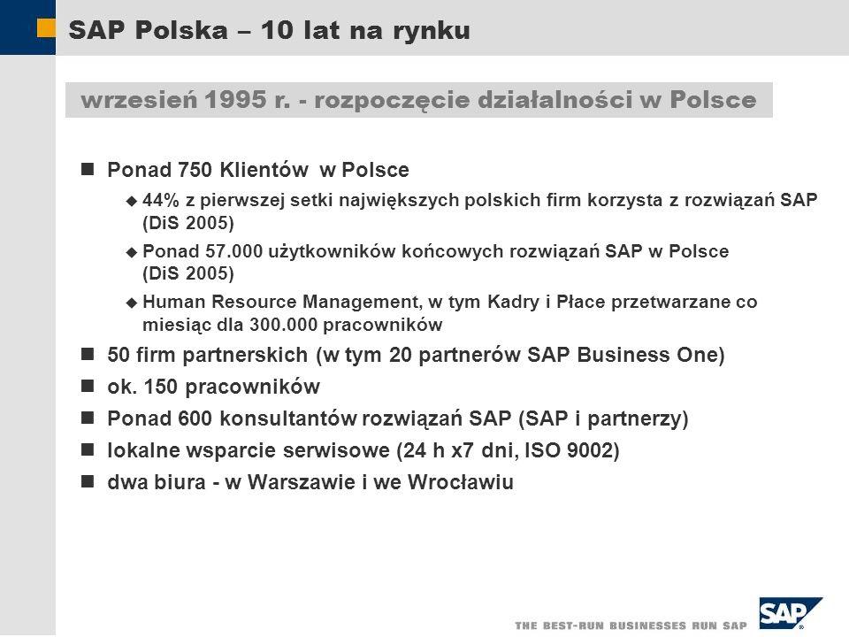 SAP AG SAP Polska – 10 lat na rynku Ponad 750 Klientów w Polsce 44% z pierwszej setki największych polskich firm korzysta z rozwiązań SAP (DiS 2005) P