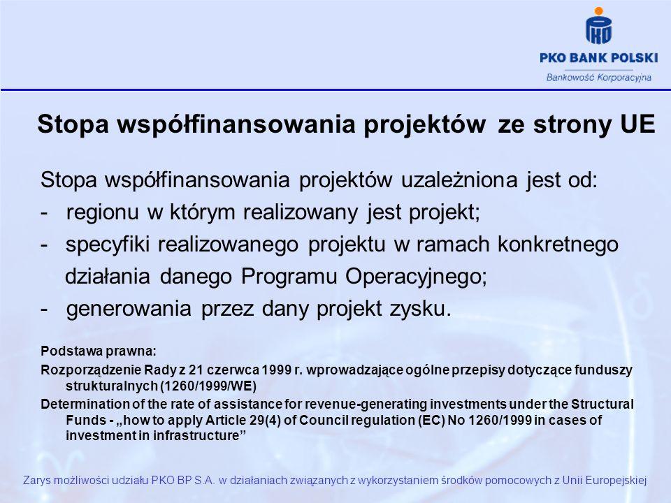 Stopa współfinansowania projektów ze strony UE Stopa współfinansowania projektów uzależniona jest od: - regionu w którym realizowany jest projekt; -specyfiki realizowanego projektu w ramach konkretnego działania danego Programu Operacyjnego; - generowania przez dany projekt zysku.