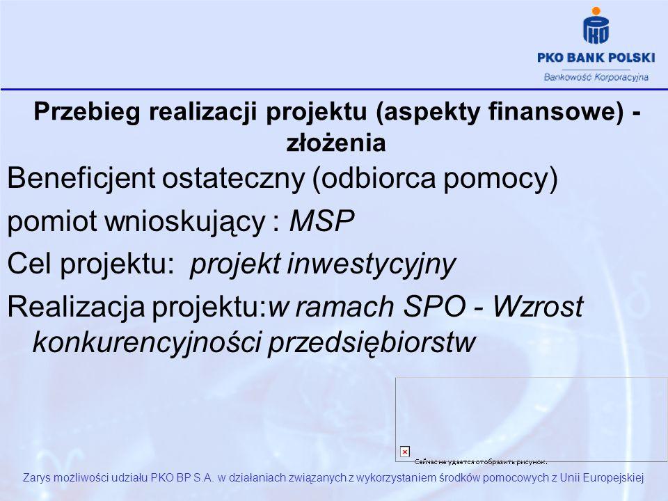 Przebieg realizacji projektu (aspekty finansowe) - złożenia Beneficjent ostateczny (odbiorca pomocy) pomiot wnioskujący : MSP Cel projektu: projekt inwestycyjny Realizacja projektu:w ramach SPO - Wzrost konkurencyjności przedsiębiorstw Zarys możliwości udziału PKO BP S.A.