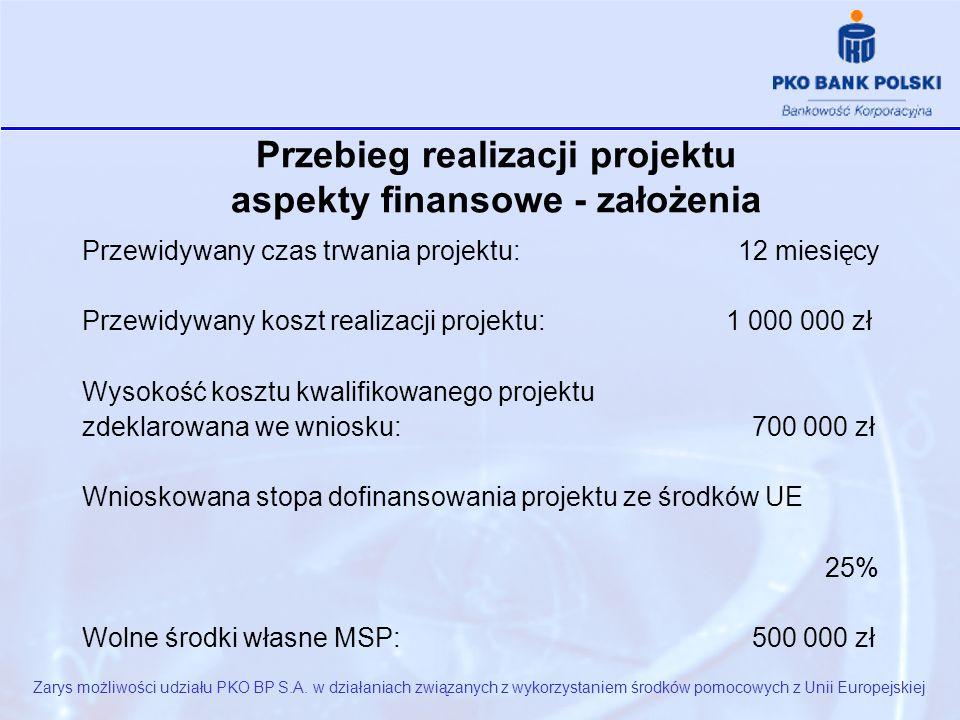 Przebieg realizacji projektu aspekty finansowe - założenia Przewidywany czas trwania projektu: 12 miesięcy Przewidywany koszt realizacji projektu: 1 000 000 zł Wysokość kosztu kwalifikowanego projektu zdeklarowana we wniosku: 700 000 zł Wnioskowana stopa dofinansowania projektu ze środków UE 25% Wolne środki własne MSP: 500 000 zł Zarys możliwości udziału PKO BP S.A.